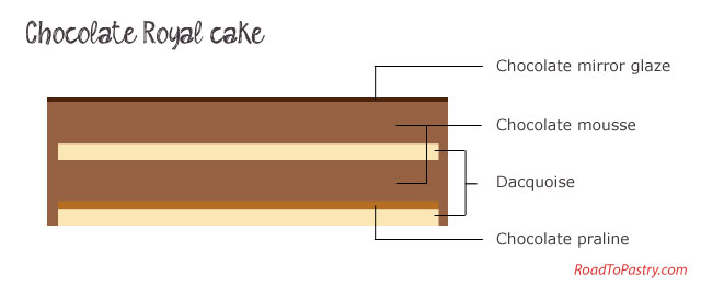 illustration-chocolate-royal-cake